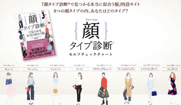 【システム開発事例】顔タイプ診断(かんき出版)